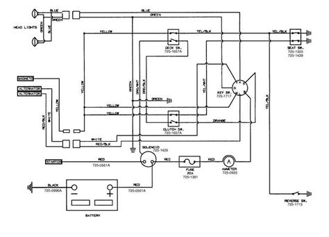 Huskee Mower Electrical Diagram wiring diagrahm for huskee lawn mower lawnsite