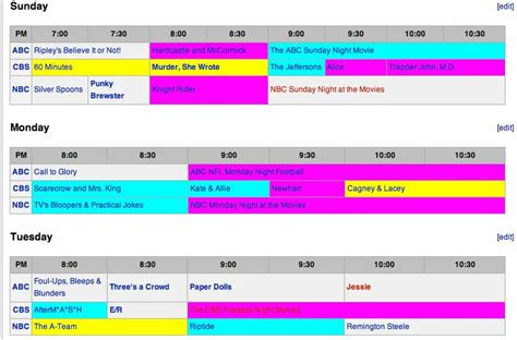 Cartoon Network Tv Schedule Usa