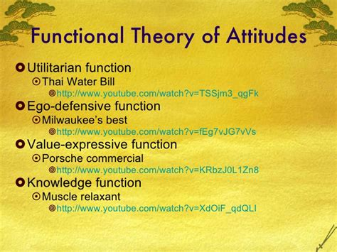 Theory Of Functionals And Adv319 Ch 7