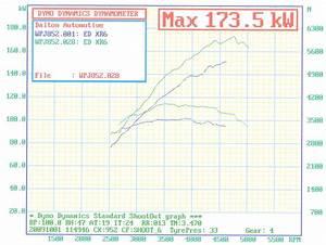 Ford Sierra Xr6 Wiring Diagram