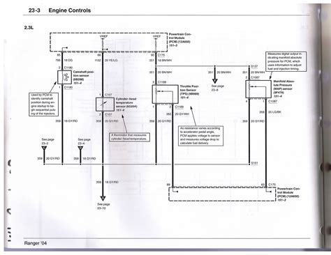 Wiring Diagram For 2007 Mazda 3 by 2004 2006 2 3 Wiring Diagram Pics Ranger Forums