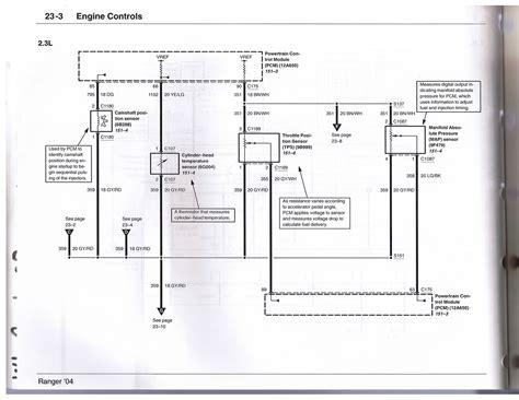 Wiring Diagram Mazda 3 2004 by 2004 2006 2 3 Wiring Diagram Pics Ranger Forums