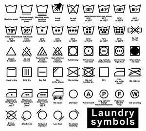 laundry symbols With clothing label symbols