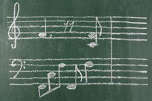 Why Music Education is so Important | Resources for Music ...