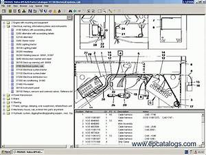 Volvo Construction Equipment Prosis 2013  Repair Manual  Heavy Technics   Repair