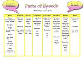 HD wallpapers english grammar basics worksheets