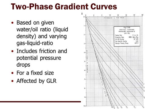 phase flow  vertical wells notes  accompany week  labvertical  phase flow multi