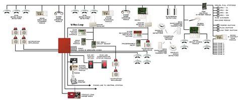 similiar home fire alarm wiring keywords, Wiring diagram