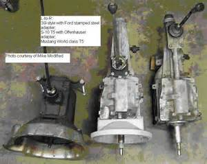 similiar s10 transmission identification keywords as well chevy s10 2 2l engine diagram on dodge 3 liter engine diagram