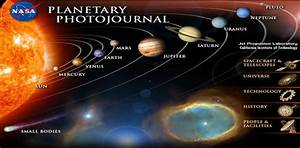 What Are the Inner and Outer Planets (page 3) - Pics about ...