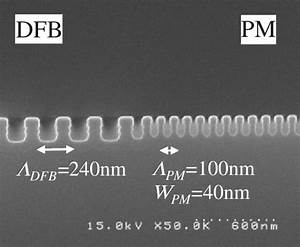 Sem View Of The Etched Dfb And Pm  Wire