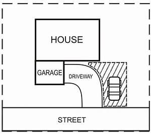 Driveway Extension Supplemental Parking