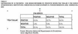 Prostatavolumen Berechnen : vi congreso virtual hispanoamericano de anatom a patol gica ~ Themetempest.com Abrechnung