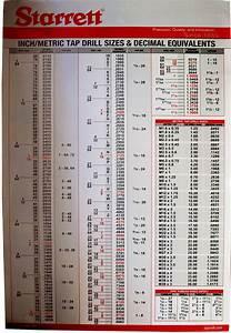 Starrett Wall Chart   Large Tap And Drill Chart   2