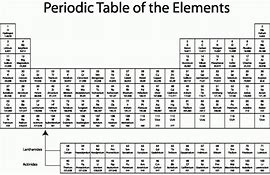 high quality images for printable periodic table of elements with - Periodic Table With Charges Hd
