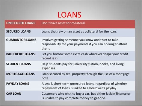 Kinds Of Loan- Catch The Different Types With Hogo Loans