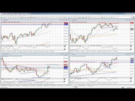 trading platforms comparison comparison of options trading platforms ykumixyqatala