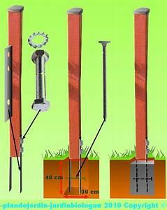 Comment Faire Une Cloture Pas Cher : comment faire une cl ture en bois au jardin ~ Melissatoandfro.com Idées de Décoration