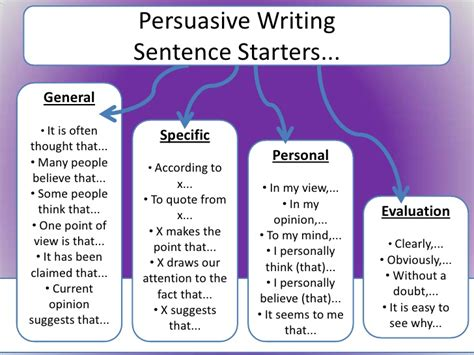 persuasive writing vce english issues libguides