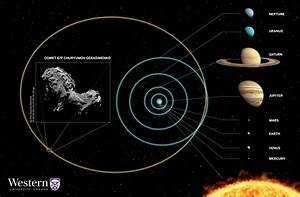 Astronomers predict possible birthplace of Rosetta-probed ...