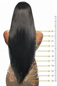 Weave Length Diagram