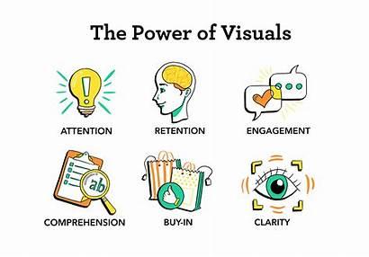 Presentations Powerful Visual Science Thinking Am Skills