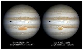 Jupiter Great Red Spot Shrinking