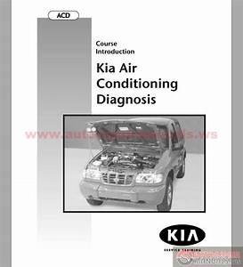 Kia Course Guide Kia Air Conditioning Diagnosis