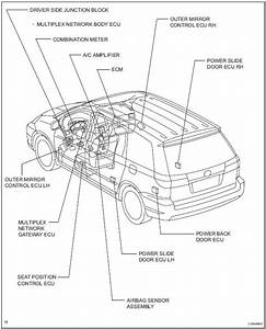 Toyota Sienna Service Manual  Multiplex Communication