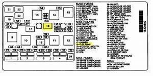 1999 Oldsmobile Aurora Fuse Box Diagram