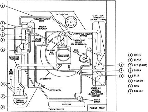 77 Dodge D100 Wiring Diagram by Repair Guides Vacuum Diagrams Vacuum Diagrams