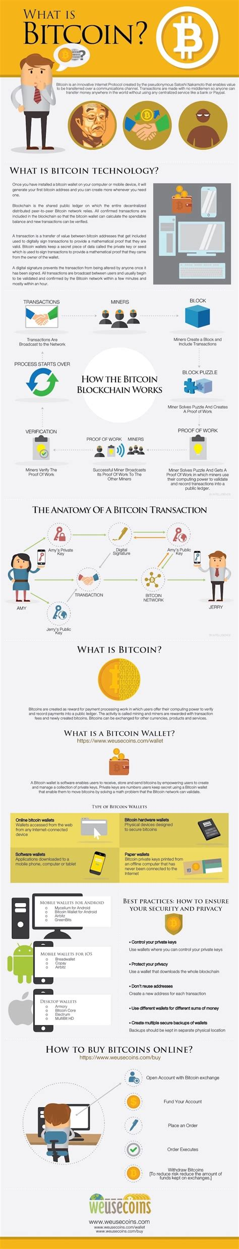 What Is Bitcoin Currency by Bitcoin Price Followthemoney