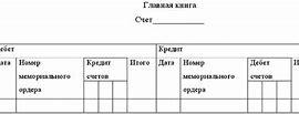 Выписка из книги продаж: правила составления и виды выписок