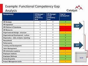 generous competency gap analysis template pictures With competency gap analysis template