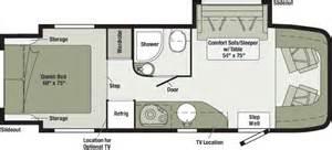 similiar motorhome floor plans 24 keywords damon motorhome wiring diagrams further fleetwood southwind motorhome