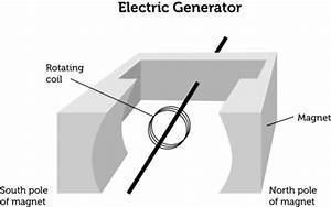 Diagram Simple Generator