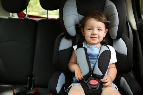 Child Car Seat Groups Explained