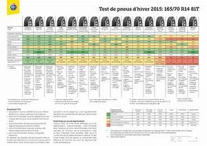 Comparatif Pneus Hiver 2018 : quelques liens utiles ~ Medecine-chirurgie-esthetiques.com Avis de Voitures