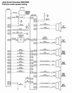 95 Jeep Grand Cherokee Stereo Wiring Diagram
