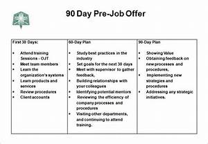 sample 90 day plan for new job template best template With first 90 day plan template