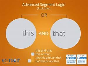 Google Analytics Advanced Segment Logic