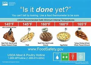 Usda Food Safety On Twitter   U0026quot It U2019s National Grilling Month