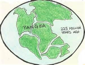 Pangea Continental Drift and Plate Tectonics