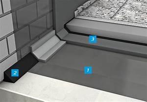 Balkon Abdichten Bitumen : beton abdichten bitumen gz01 kyushucon ~ Markanthonyermac.com Haus und Dekorationen