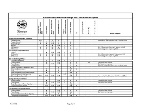 Project Management Manual Template by Table Of Responsibilities Responsibility Matrix For