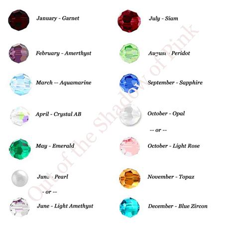 what color is april birthstone breast cancer awareness products