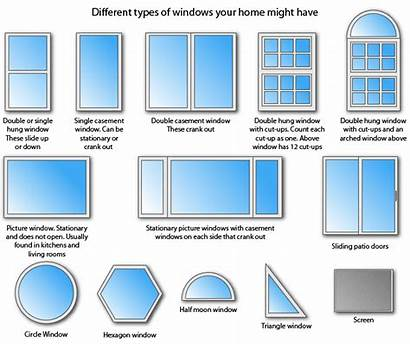 Window Types Windows Different Type Cleaning Styles