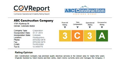 Construction Bid Software Construction Bid Software That Integrates Risk Reports