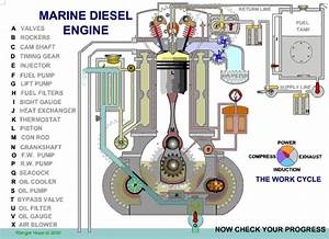 Diesel Engine  U2013 Mechanicalscience