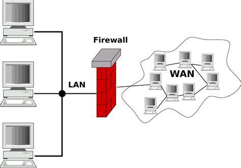 filegateway firewallsvg wikimedia commons